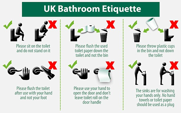 Bathroom etiquette uk bathrooms for Bathroom edicate