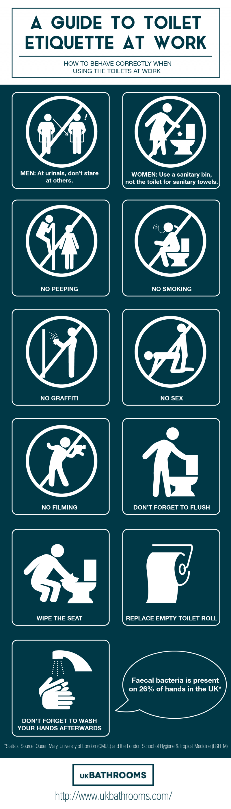 A Guide to Toilet Etiquette at Work - UK Bathrooms